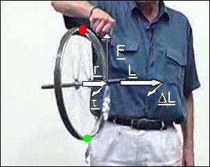 rotation_wheel2.jpg