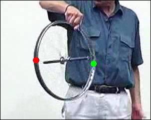 rotation_wheel3.jpg