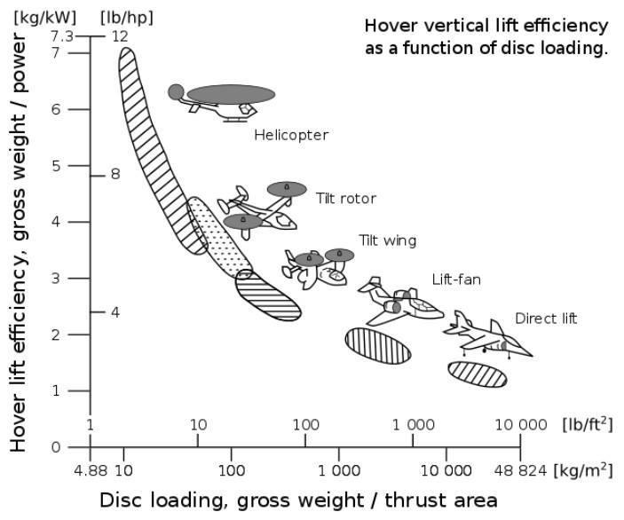 Rotor diameter.jpg