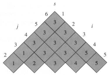 s table.jpg