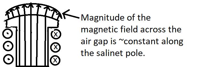 salientpole.png