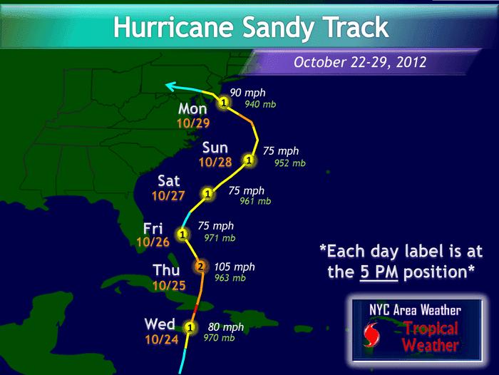 Sandy_Track.png