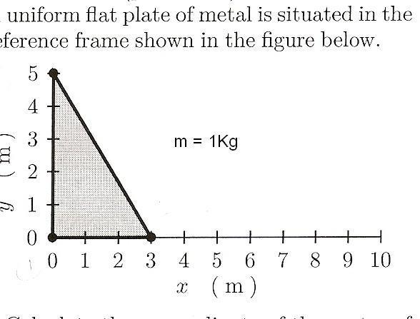 Moment of inertia of a right triangle | Physics Forums