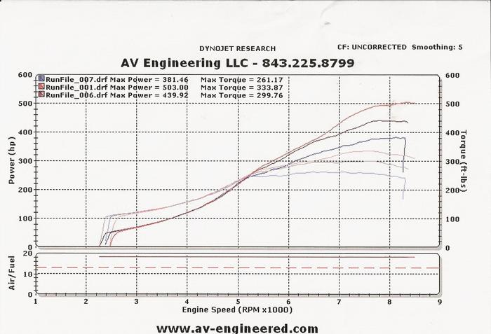Horsepower and torque question   Page 3   Physics Forums