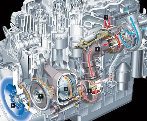 Turbo alternator | Page 2 | Physics Forums