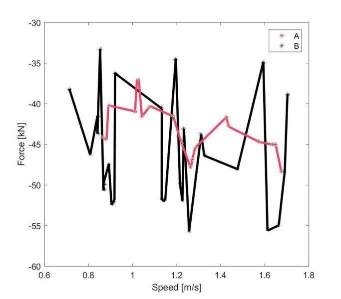 scattered data.jpg