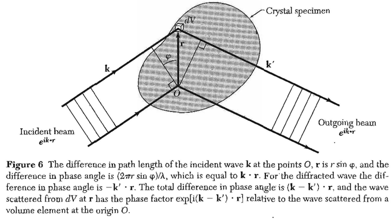scattering_crystals.png