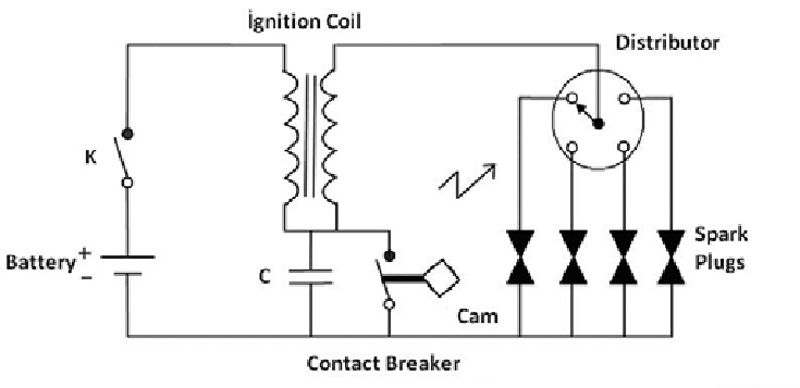In A Car Ignition How Does A Circuit Work
