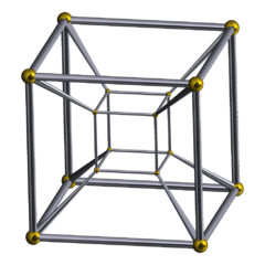 Schlegel_wireframe_8-cell.png