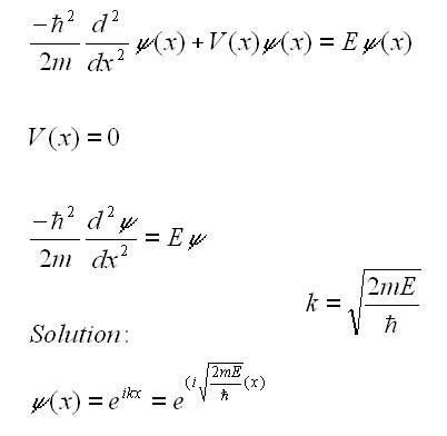 schroedingerequation.jpg