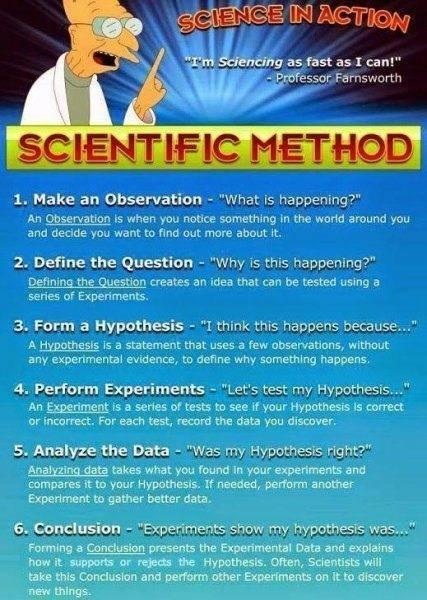 Scientific.method.jpg