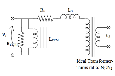what is transformer impedance