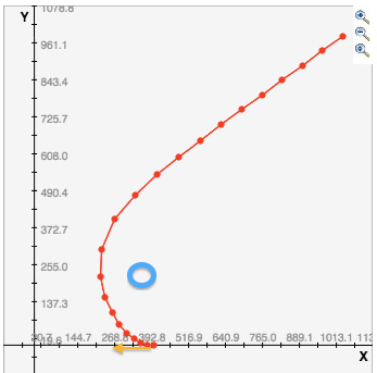Python - trajectory of a mass in a gravitational frield
