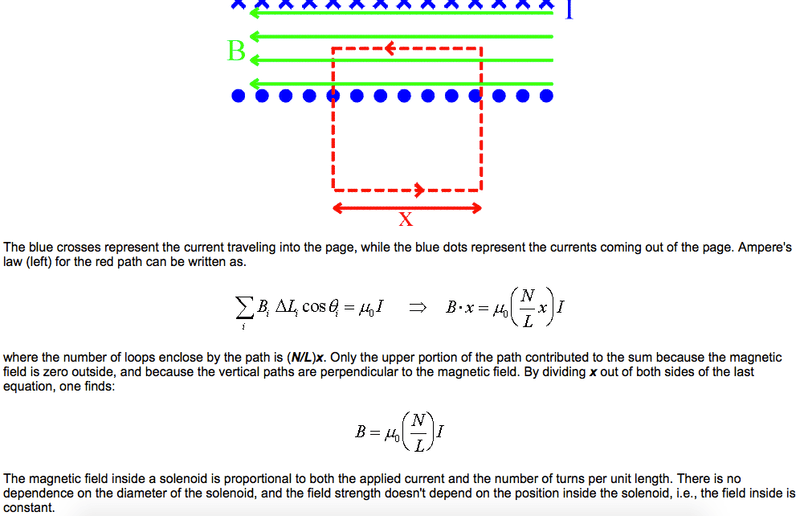 Formula of solenoid magnetic b field at ending middle and outside screenshot20150819at11622pmg greentooth Images
