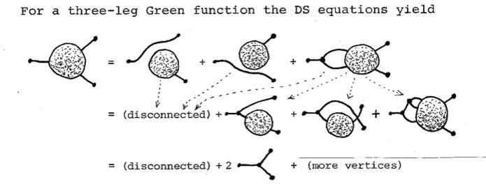 Dyson equation and feynman diagrams a brief explain physics forums screenshot20160128at70325pmg ccuart Choice Image
