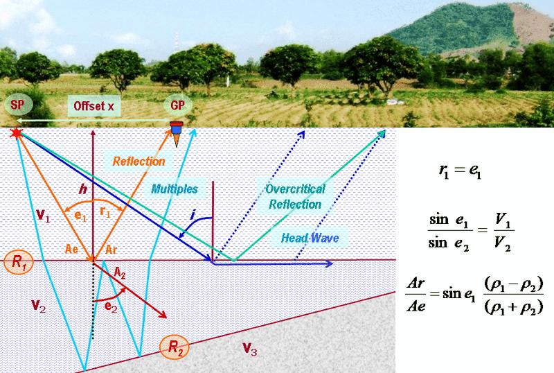 Seismic_Reflection_Principal.png