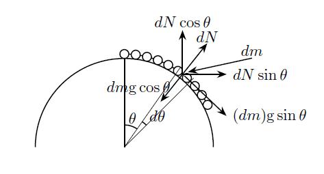semicircular_chain.PNG
