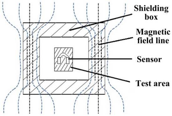 sensors-16-01382-g013-550.jpg