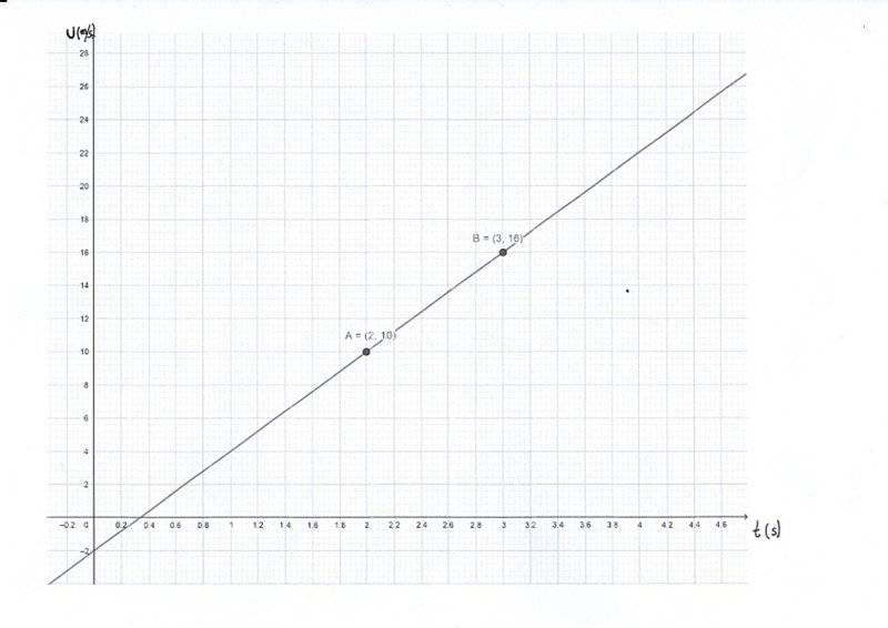 Serway Physics 2_20005.jpg