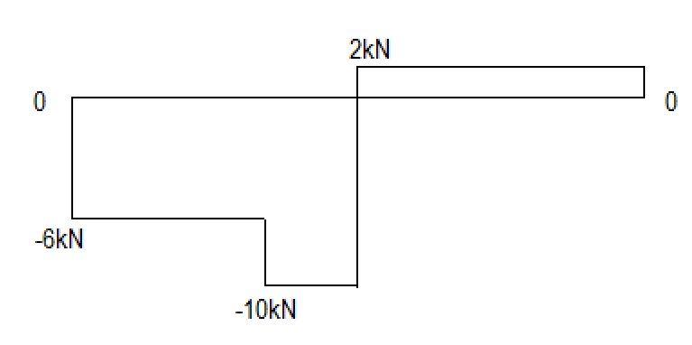 SFD 2.JPG