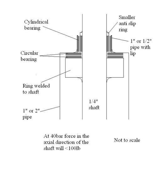 shaftbearingdetailed.jpg