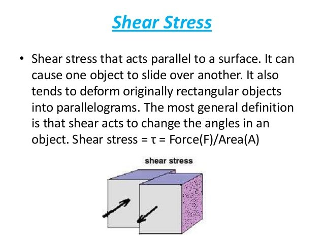 shear-stress-strain-curve-modulus-of-rigidity-100103039-3-638.jpg