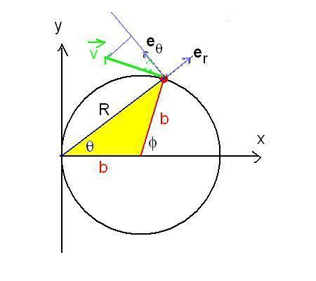shiftcirc.JPG