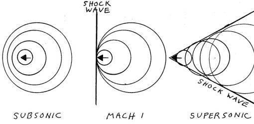 shock-waves.jpg