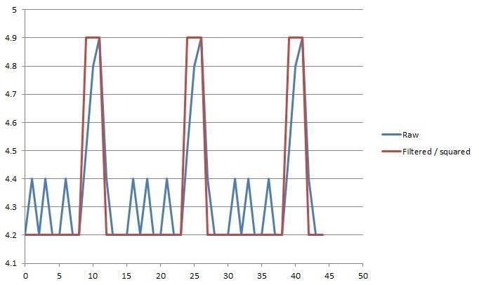 signalfilteringexample_zps7f1a999b.jpg