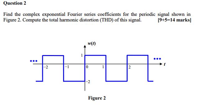 signals q.PNG
