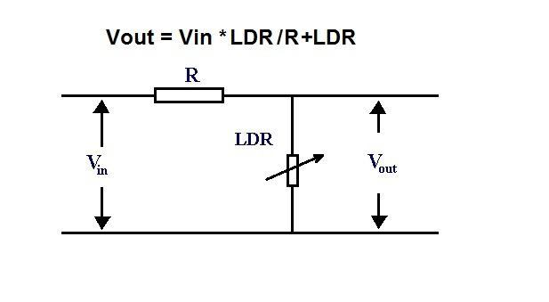 potential dividers and the formula vout   vin   r2   r1 r2