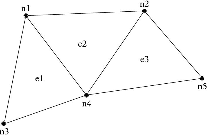 simple_mesh.png