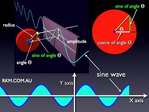 sine-wave-graph.jpg