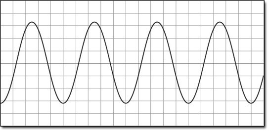 Sine Wave using a DAC/Microcontroller  | Physics Forums