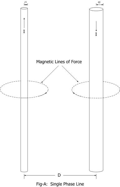 Single+phase+Line+Inductance.jpg