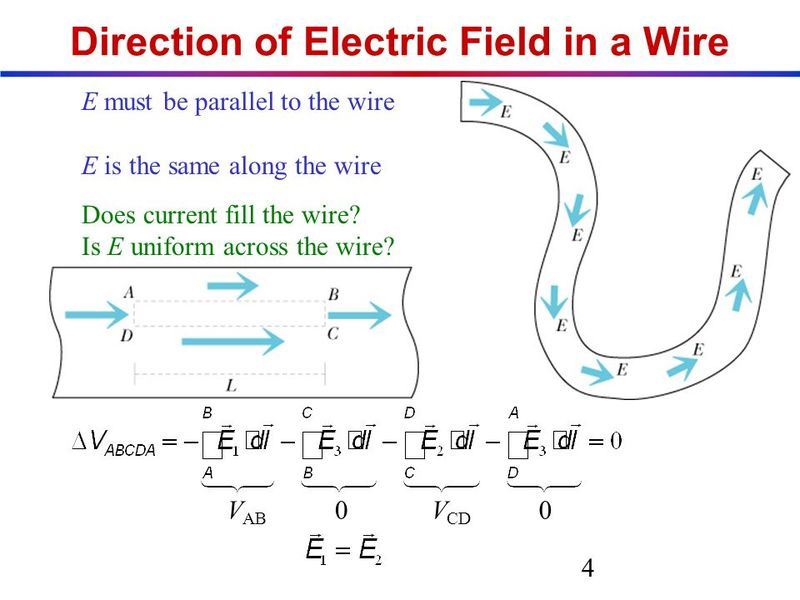 Peachy Batteries And The Electric Field Inside A Wire Physics Forums Wiring Cloud Favobieswglorg