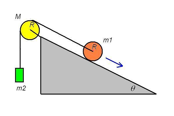 Inclined plane with block and cylinder pulley with mas physics forums take care the torque is equal to the moment of inertia multiplied by the angular acceleration the disk rolls without slipping ccuart Image collections