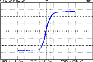small-hv-transformer-bh-curve.png