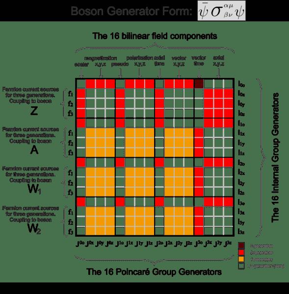 SME_boson_gen_bilinear_matrix2.png
