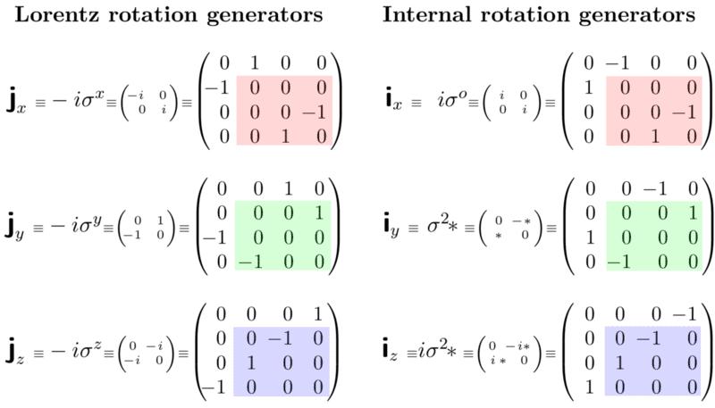 SME_SO4_generators.png