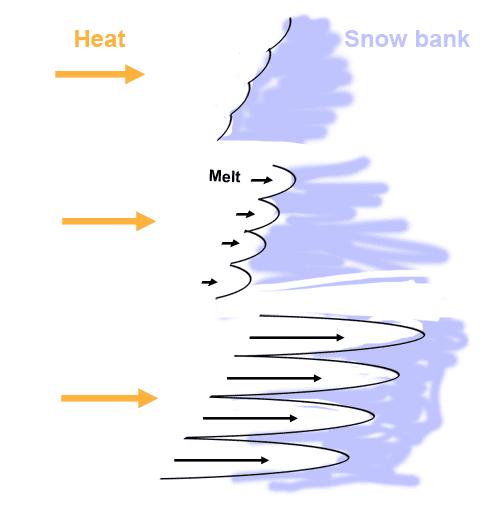 snow-melt.png