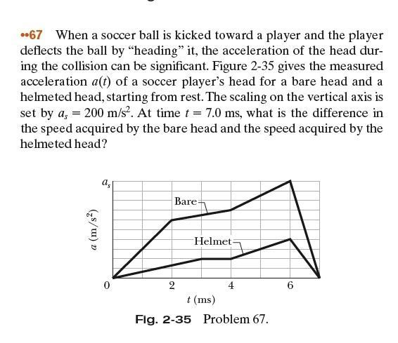 Finding The Speed Of A Head Hit By A Soccer Ball Physics Forums