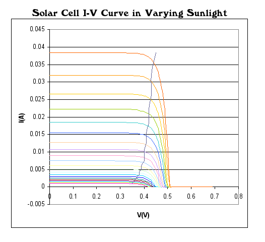 Solar-Cell-IV-curve-with-MPP.png