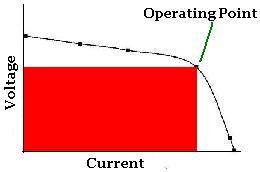 solar-panel-operating-point.jpg