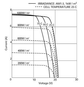 solar-panels-irradiance.jpg