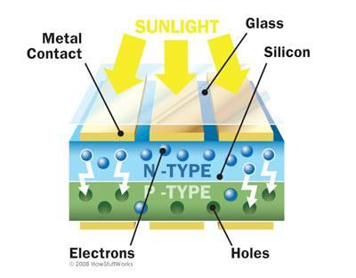 solar_pv_diagram.jpg