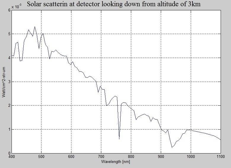 SolarScattering.jpg