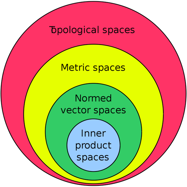 space-hierarchy_zpsuchrw0k0.png
