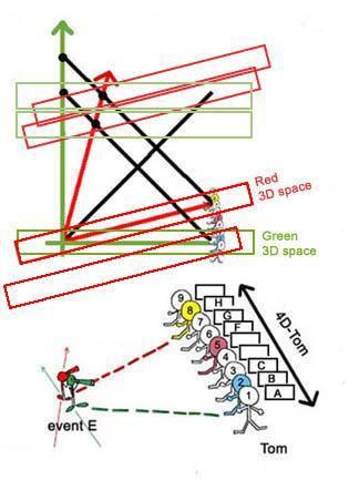 spacetimewithdiagram2--.jpg