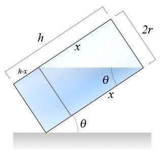 spdc77.jpg